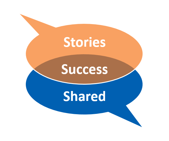 SuccessStoriesShared