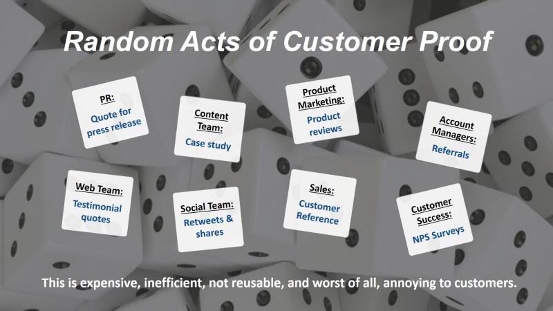 Random Acts of Customer Proof